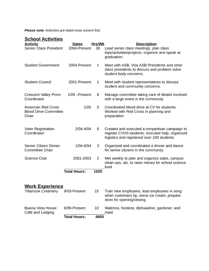 College Dishwasher Resume Template Page 2