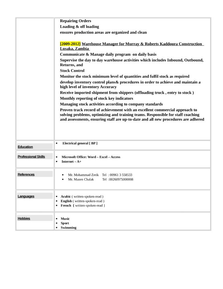 resume for warehouse supervisor position free sample resume cover warehouse worker resume sample genius sample resume - Sample Warehouse Management Resume