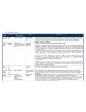 Majalah tempo 2015 tax form