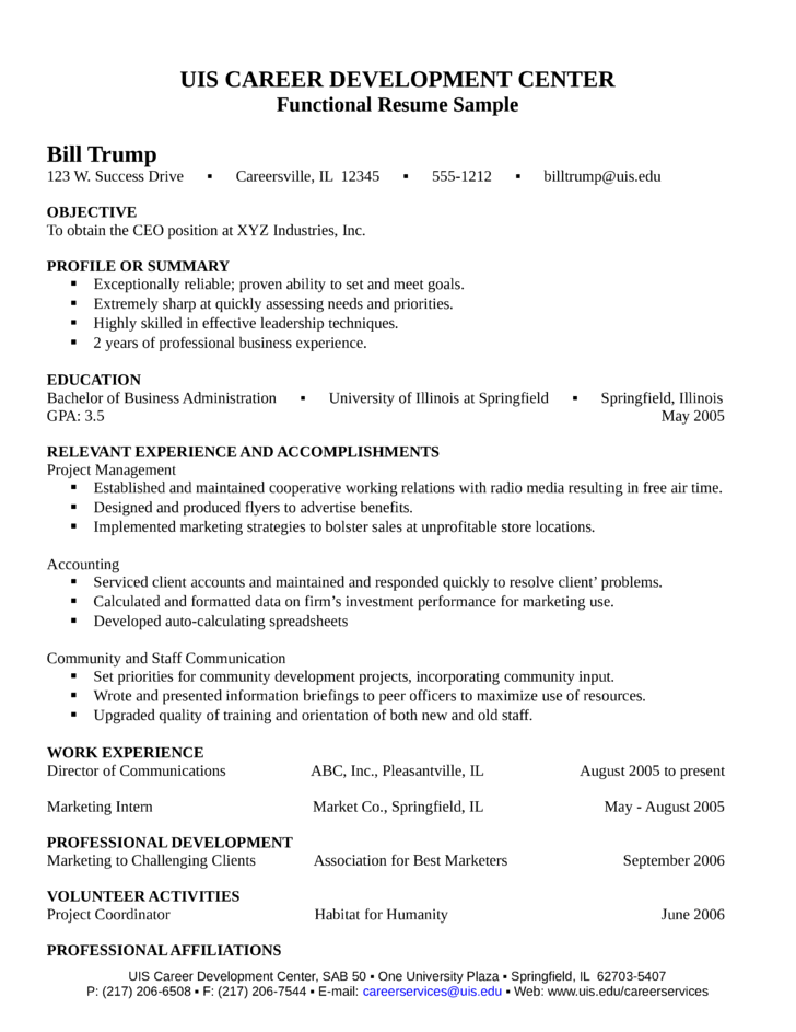 entry level freshers director of communication resume template