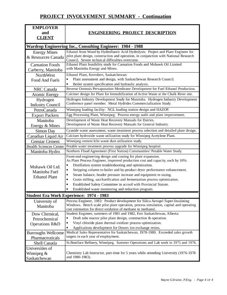 process engineering resume template euthanasiaessaysweb