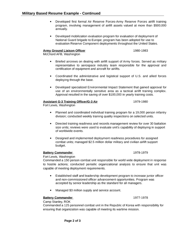 professional usar unit administrator resume template