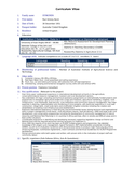Professional WFF USC Credit Manager Resume